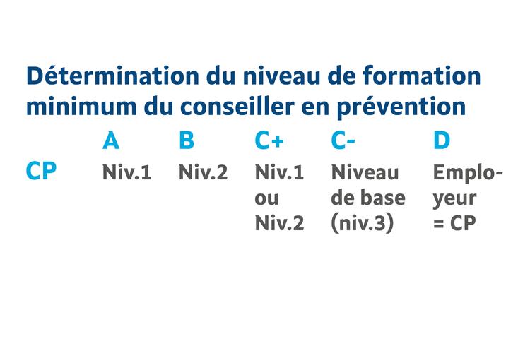 ABCDgroep-IPA-FR.png